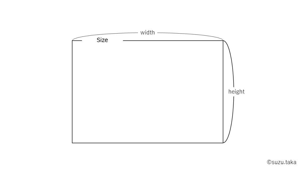 LabelFrame_widthheight